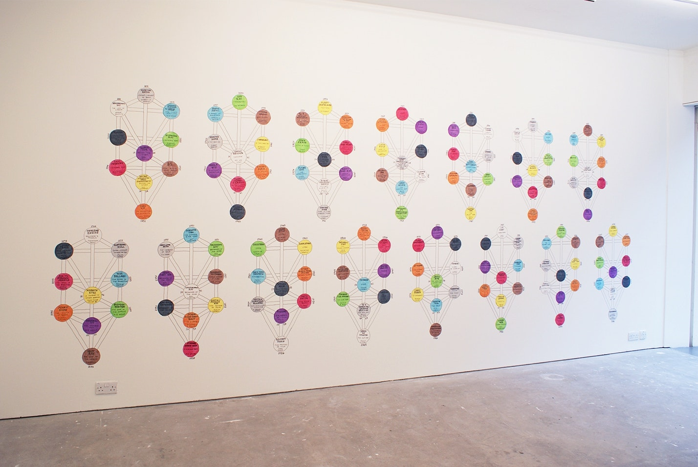 Suzanne Treister, *A Timeline of Science Fiction Inventions: Weapons, Warfare and Security*, wall drawing, 2010.